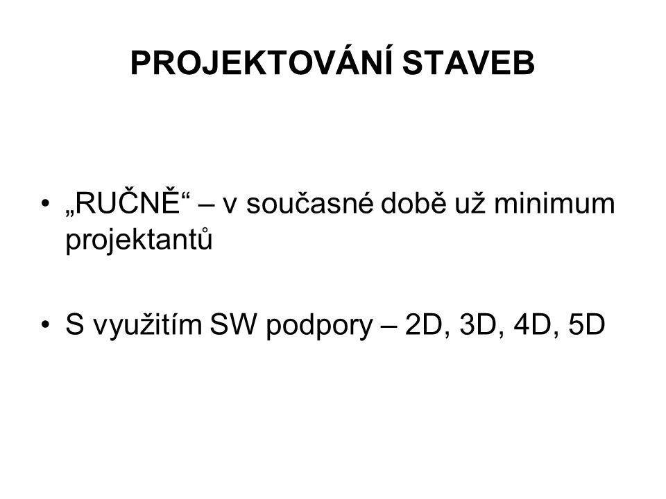 """PROJEKTOVÁNÍ STAVEB """"RUČNĚ – v současné době už minimum projektantů S využitím SW podpory – 2D, 3D, 4D, 5D"""