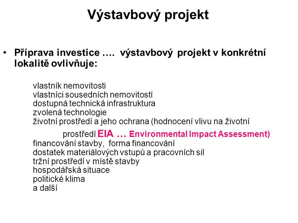 Výstavbový projekt Příprava investice ….