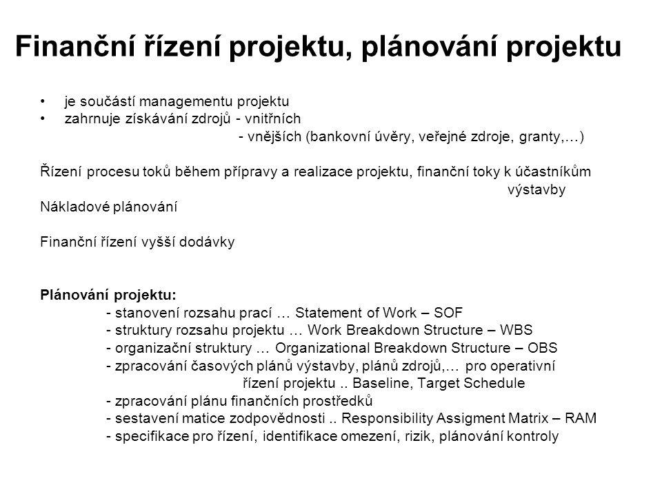 Finanční řízení projektu, plánování projektu je součástí managementu projektu zahrnuje získávání zdrojů - vnitřních - vnějších (bankovní úvěry, veřejné zdroje, granty,…) Řízení procesu toků během přípravy a realizace projektu, finanční toky k účastníkům výstavby Nákladové plánování Finanční řízení vyšší dodávky Plánování projektu: - stanovení rozsahu prací … Statement of Work – SOF - struktury rozsahu projektu … Work Breakdown Structure – WBS - organizační struktury … Organizational Breakdown Structure – OBS - zpracování časových plánů výstavby, plánů zdrojů,… pro operativní řízení projektu..