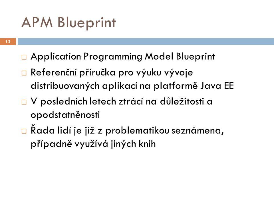 APM Blueprint  Application Programming Model Blueprint  Referenční příručka pro výuku vývoje distribuovaných aplikací na platformě Java EE  V posle