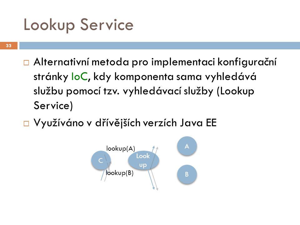 Lookup Service  Alternativní metoda pro implementaci konfigurační stránky IoC, kdy komponenta sama vyhledává službu pomocí tzv. vyhledávací služby (L
