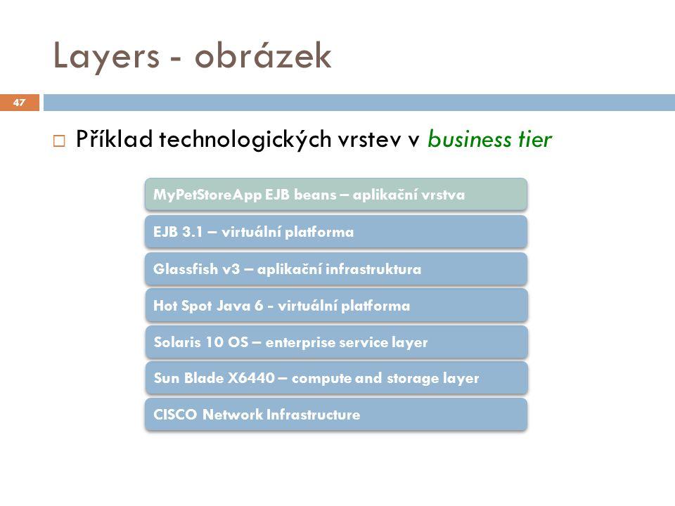 Layers - obrázek  Příklad technologických vrstev v business tier Sun Blade X6440 – compute and storage layer Solaris 10 OS – enterprise service layer