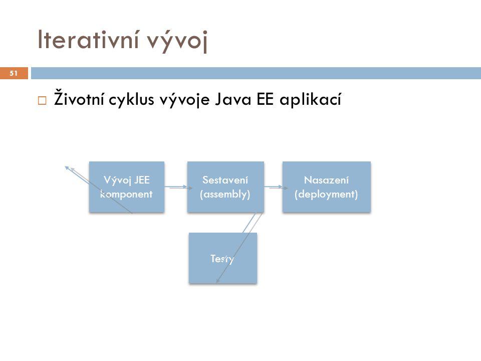 Iterativní vývoj  Životní cyklus vývoje Java EE aplikací Vývoj JEE komponent Sestavení (assembly) Nasazení (deployment) Testy 51