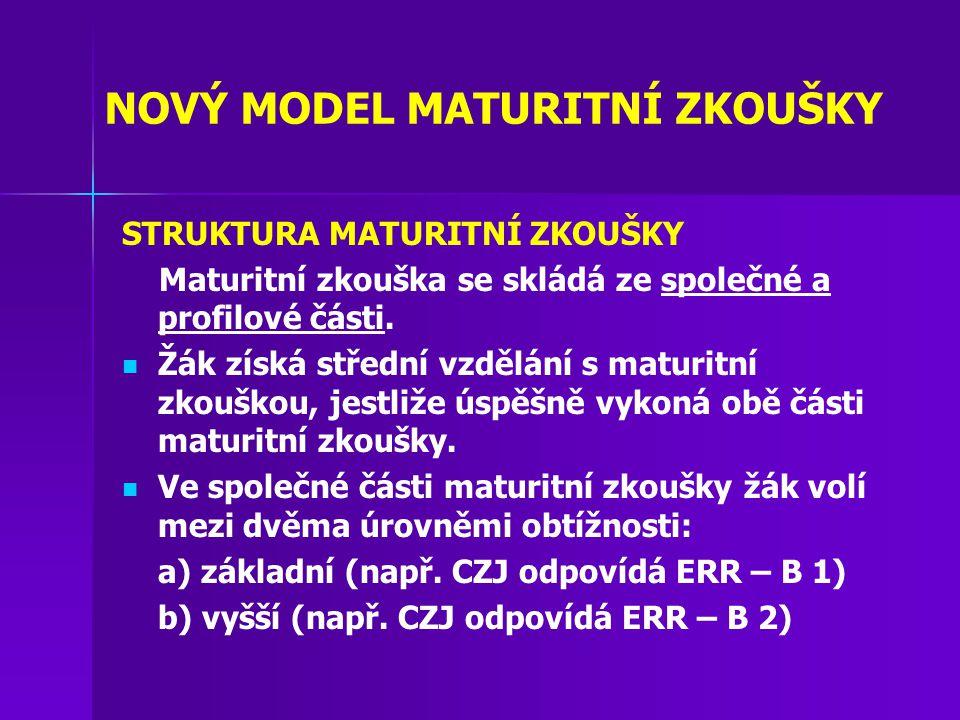 Maturitní zkouška na SPgŠ 2012 Obor: Pedagogické lyceum Profilová část – povinné zkoušky 1.