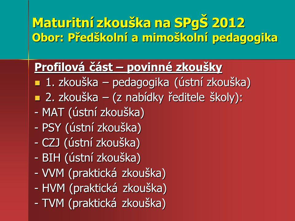 Maturitní zkouška na SPgŠ 2012 Obor: Předškolní a mimoškolní pedagogika Profilová část – povinné zkoušky 1.