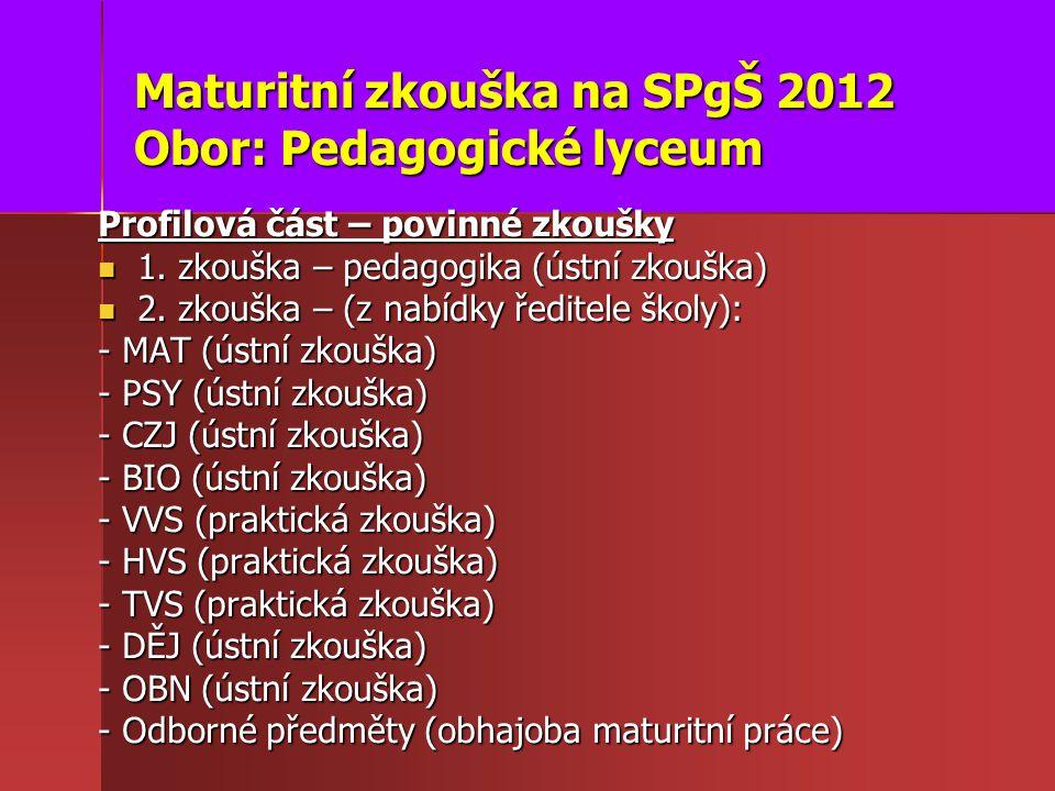Maturitní zkouška na SPgŠ 2012 Obor: Pedagogické lyceum Profilová část – povinné zkoušky 1. zkouška – pedagogika (ústní zkouška) 1. zkouška – pedagogi