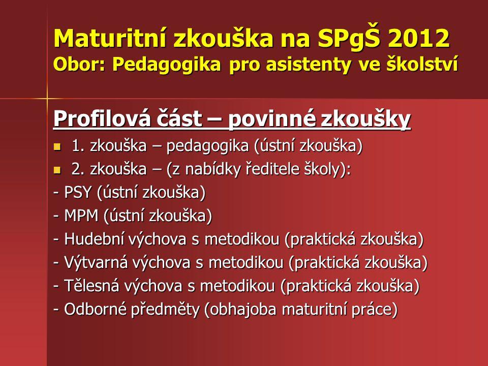 Maturitní zkouška na SPgŠ 2012 Obor: Pedagogika pro asistenty ve školství Profilová část – povinné zkoušky 1. zkouška – pedagogika (ústní zkouška) 1.