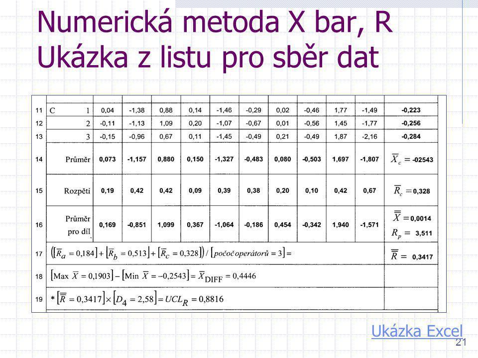 21 Numerická metoda X bar, R Ukázka z listu pro sběr dat Ukázka Excel