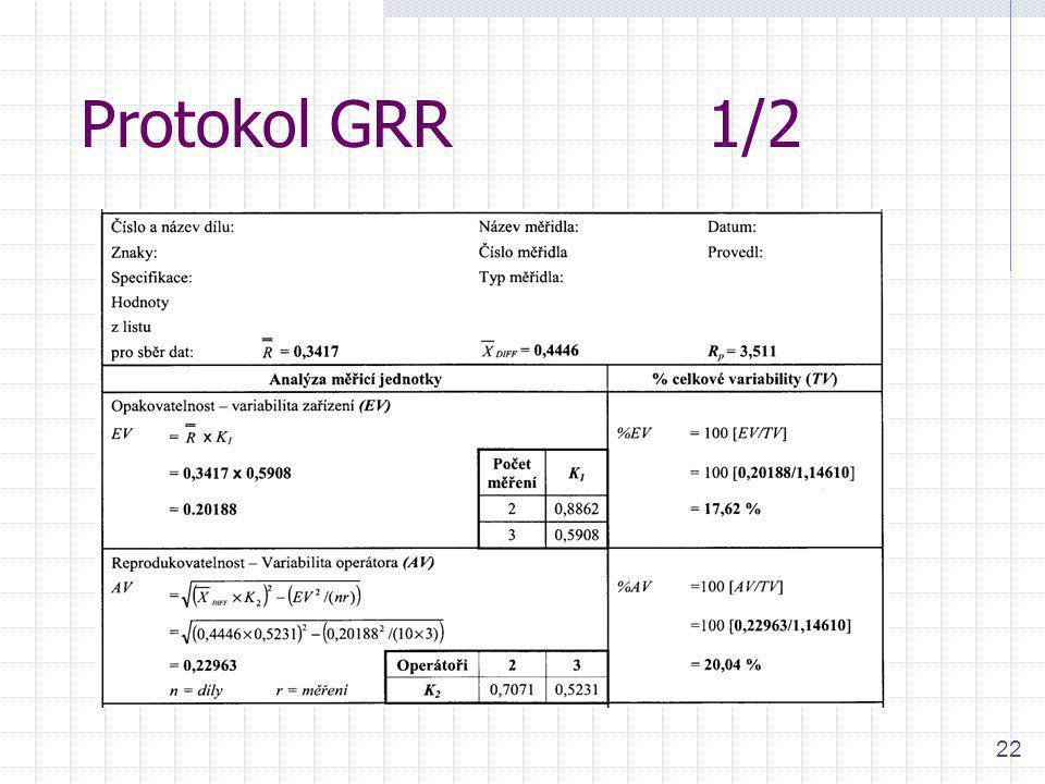 22 Protokol GRR1/2