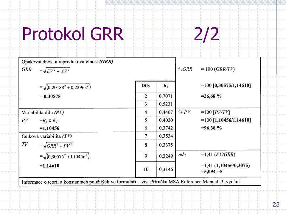 23 Protokol GRR2/2