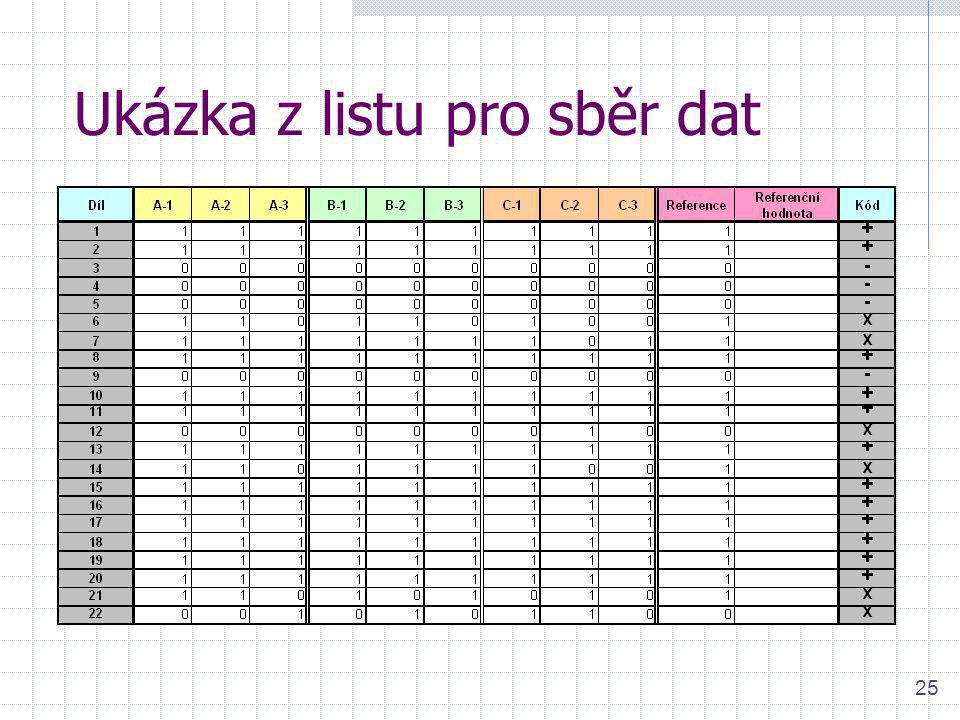 25 Ukázka z listu pro sběr dat