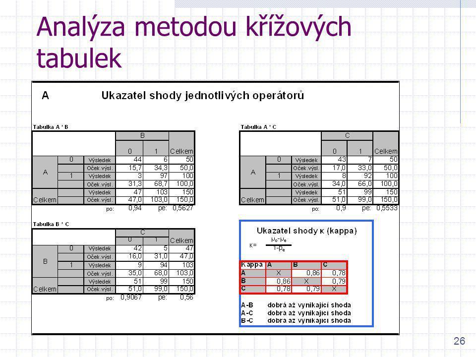 26 Analýza metodou křížových tabulek
