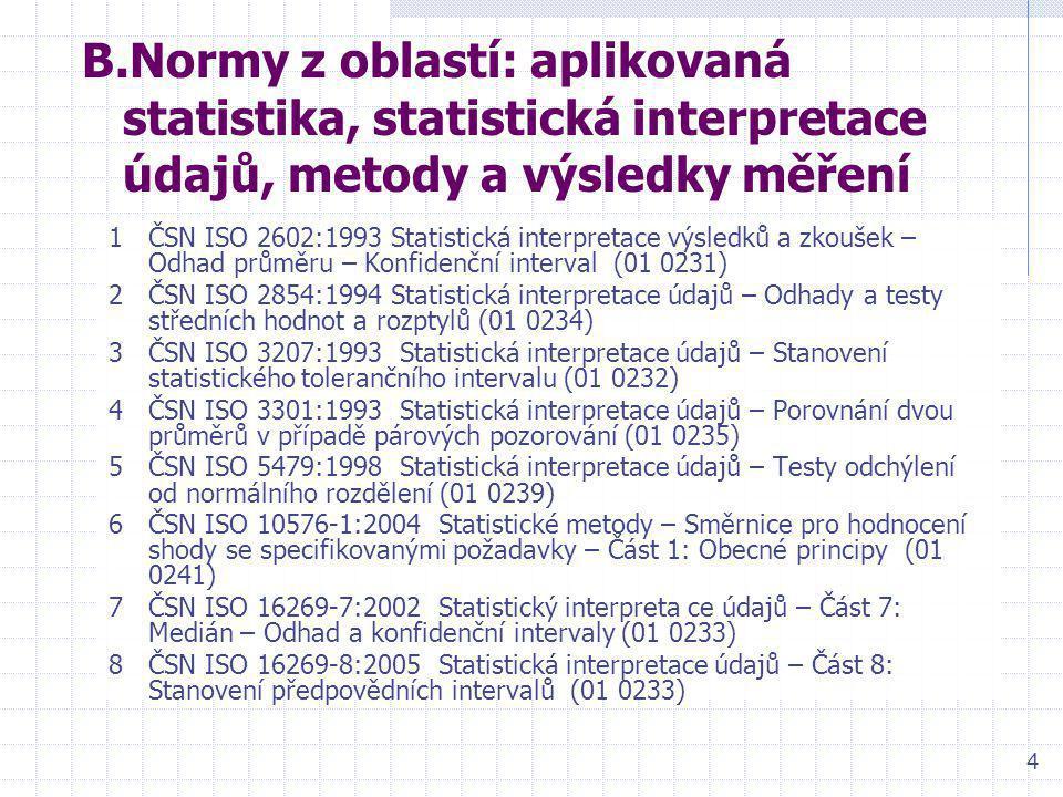 4 B.Normy z oblastí: aplikovaná statistika, statistická interpretace údajů, metody a výsledky měření 1ČSN ISO 2602:1993 Statistická interpretace výsle