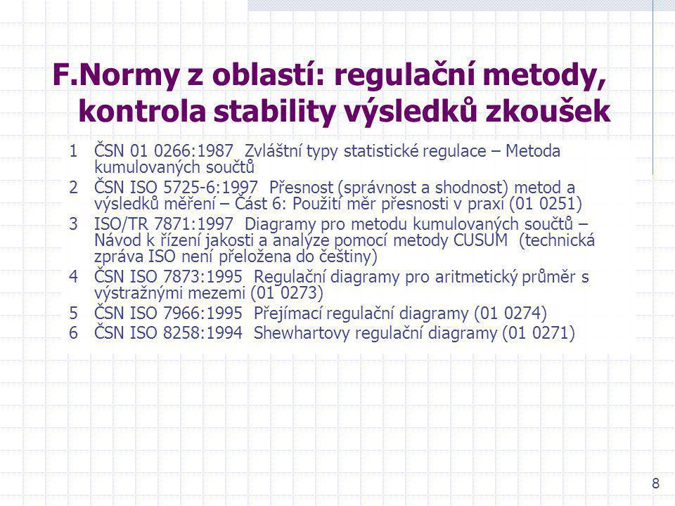 9 G.Normy z oblasti vzorkování hromadných materiálů 1ČSN ISO 10725:2002 Výběrové přejímací plány a postupy pro kontrolu hromadných materiálů (01 0263) 2ČSN ISO 11648-1:2004 Statistická hlediska vzorkování hromadných materiálů – Část 1: Obecné principy (01 0254) 3ČSN ISO 11648-21:2003 Statistická hlediska vzorkování hromadných materiálů – Část 2: Vzorkování sypkých materiálů (01 0254)