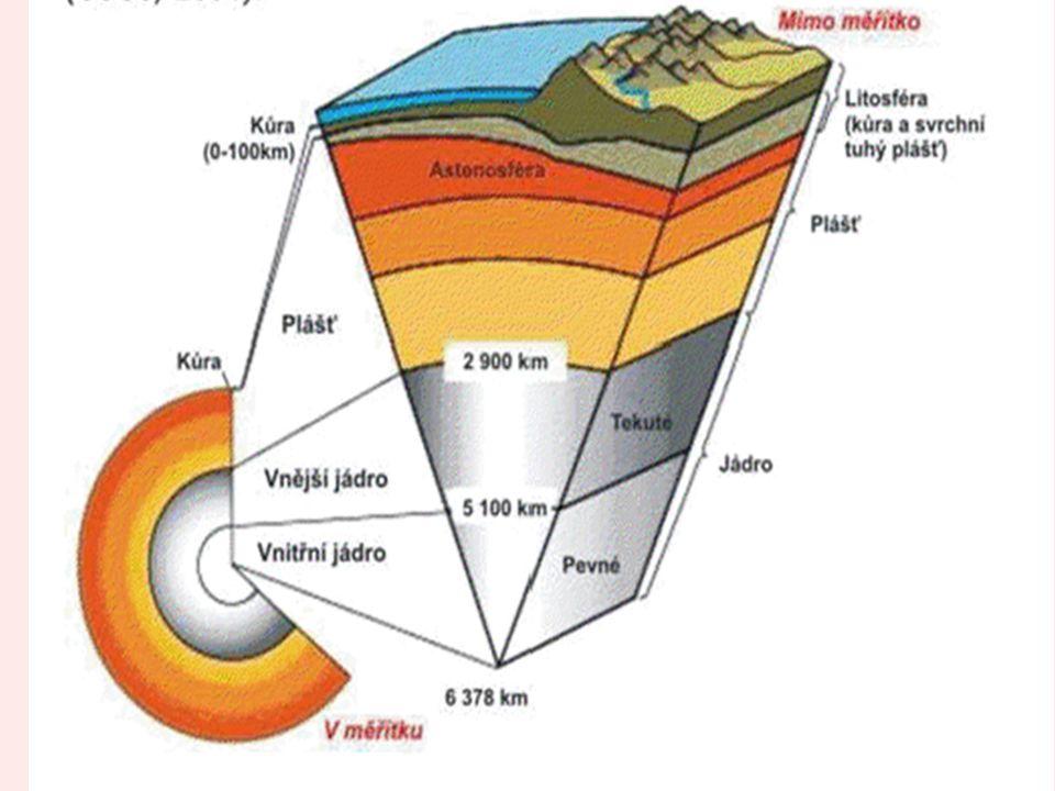 a) Jádro Dělíme jej na dvě části: –vnější jádro  je v polotekutém stavu –vnitřní jádro  je pevné Jádro je velice těžké, protože je tvořeno téměř celé z kovů, a má vysokou teplotu (3000  C).