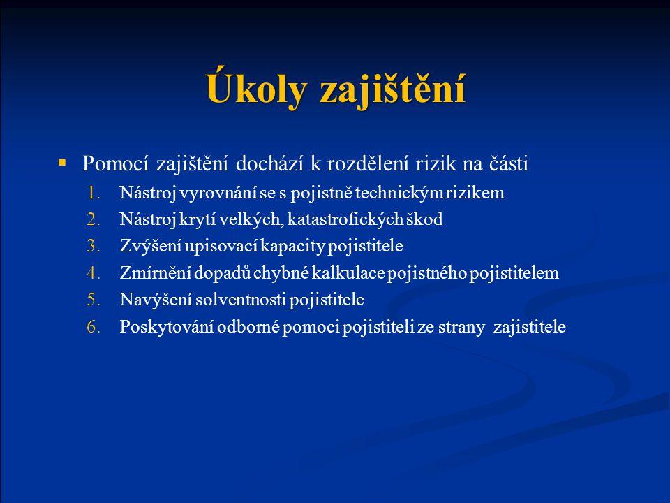 Úkoly zajištění  Pomocí zajištění dochází k rozdělení rizik na části 1.Nástroj vyrovnání se s pojistně technickým rizikem 2.Nástroj krytí velkých, katastrofických škod 3.Zvýšení upisovací kapacity pojistitele 4.Zmírnění dopadů chybné kalkulace pojistného pojistitelem 5.Navýšení solventnosti pojistitele 6.Poskytování odborné pomoci pojistiteli ze strany zajistitele
