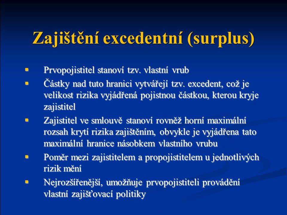 Zajištění excedentní (surplus)  Prvopojistitel stanoví tzv.