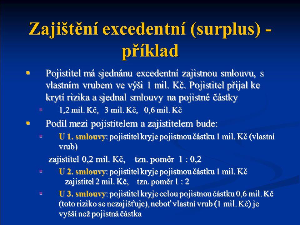 Zajištění excedentní (surplus) - příklad  Pojistitel má sjednánu excedentní zajistnou smlouvu, s vlastním vrubem ve výši 1 mil.