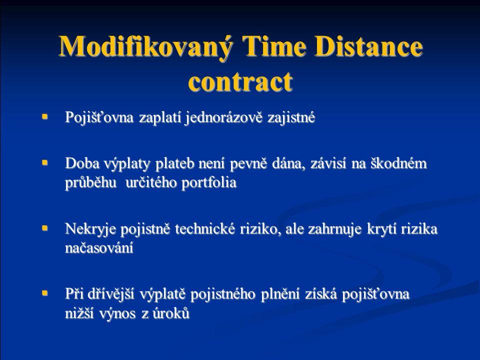 Modifikovaný Time Distance contract  Pojišťovna zaplatí jednorázově zajistné  Doba výplaty plateb není pevně dána, závisí na škodném průběhu určitého portfolia  Nekryje pojistně technické riziko, ale zahrnuje krytí rizika načasování  Při dřívější výplatě pojistného plnění získá pojišťovna nižší výnos z úroků