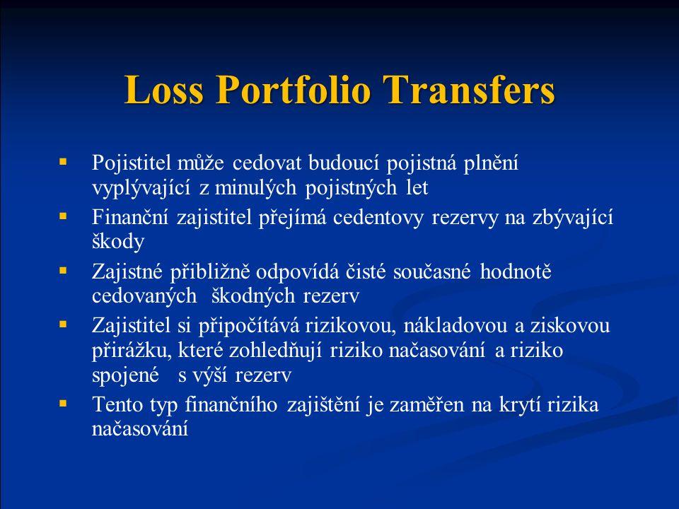 Loss Portfolio Transfers  Pojistitel může cedovat budoucí pojistná plnění vyplývající z minulých pojistných let  Finanční zajistitel přejímá cedentovy rezervy na zbývající škody  Zajistné přibližně odpovídá čisté současné hodnotě cedovaných škodných rezerv  Zajistitel si připočítává rizikovou, nákladovou a ziskovou přirážku, které zohledňují riziko načasování a riziko spojené s výší rezerv  Tento typ finančního zajištění je zaměřen na krytí rizika načasování
