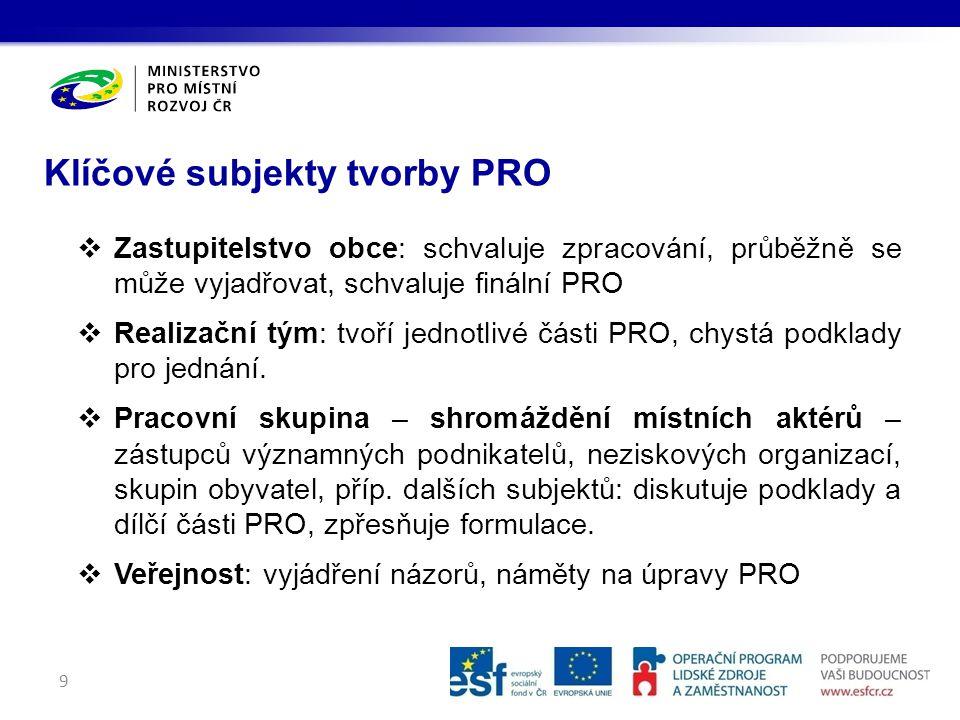 10 Vazby mezi úrovněmi návrhové části PRO  Strategická vize je naplňována opatřeními, které jsou rozvedeny v aktivity.