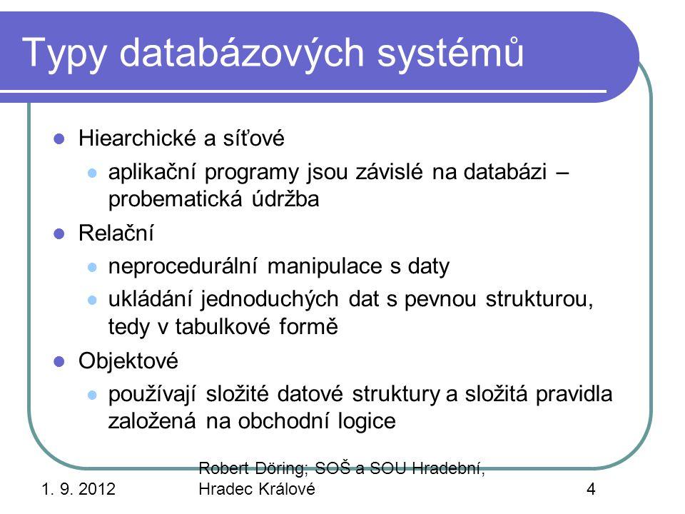 1. 9. 2012 Robert Döring; SOŠ a SOU Hradební, Hradec Králové4 Typy databázových systémů Hiearchické a síťové aplikační programy jsou závislé na databá