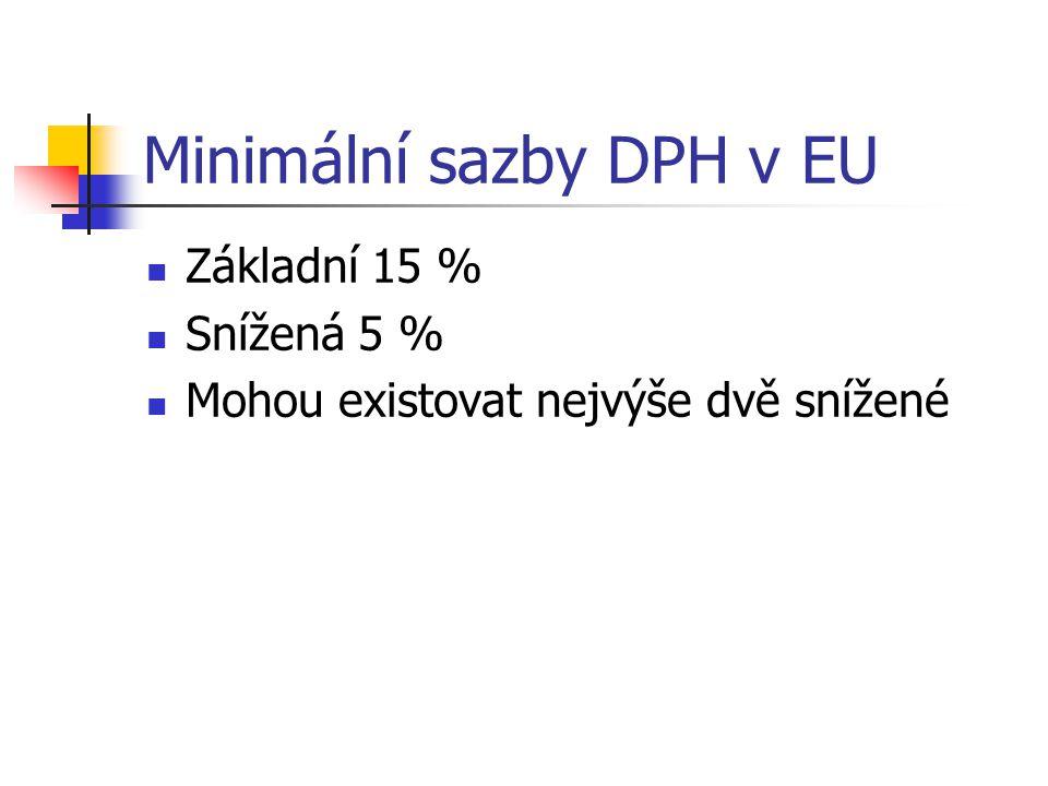 Minimální sazby DPH v EU Základní 15 % Snížená 5 % Mohou existovat nejvýše dvě snížené