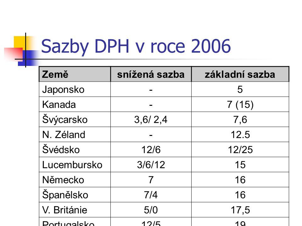 Sazby DPH v roce 2006 Zeměsnížená sazbazákladní sazba Japonsko-5 Kanada-7 (15) Švýcarsko3,6/ 2,47,6 N.