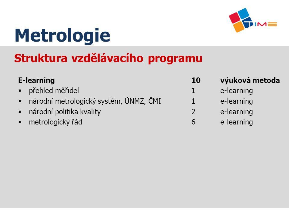 Struktura vzdělávacího programu E-learning 10 výuková metoda  přehled měřidel1e-learning  národní metrologický systém, ÚNMZ, ČMI1 e-learning  národ