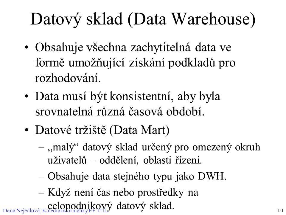 Dana Nejedlová, Katedra informatiky EF TUL10 Datový sklad (Data Warehouse) Obsahuje všechna zachytitelná data ve formě umožňující získání podkladů pro rozhodování.