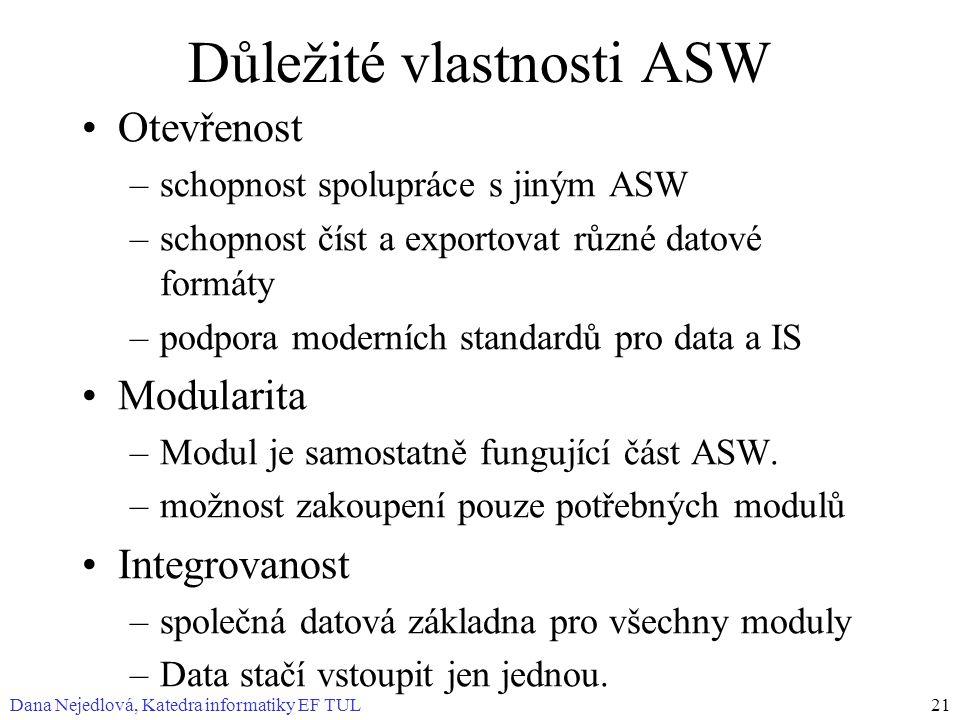 Dana Nejedlová, Katedra informatiky EF TUL21 Důležité vlastnosti ASW Otevřenost –schopnost spolupráce s jiným ASW –schopnost číst a exportovat různé datové formáty –podpora moderních standardů pro data a IS Modularita –Modul je samostatně fungující část ASW.