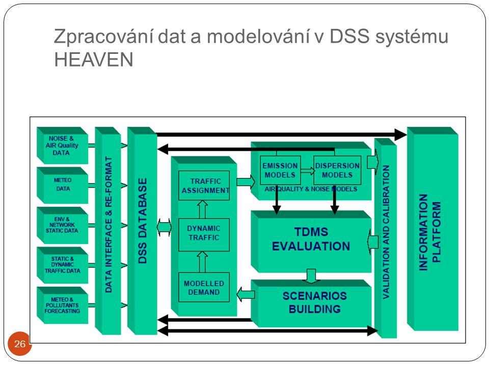 Zpracování dat a modelování v DSS systému HEAVEN 26
