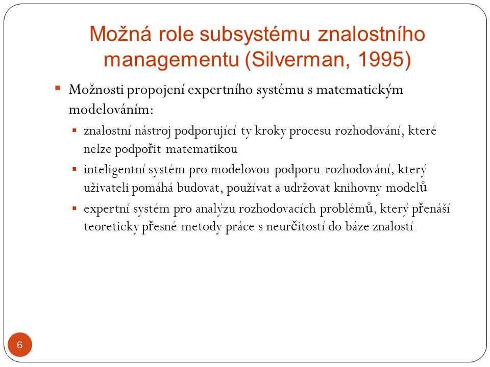 Možná role subsystému znalostního managementu (Silverman, 1995) 6  Možnosti propojení expertního systému s matematickým modelováním:  znalostní nást