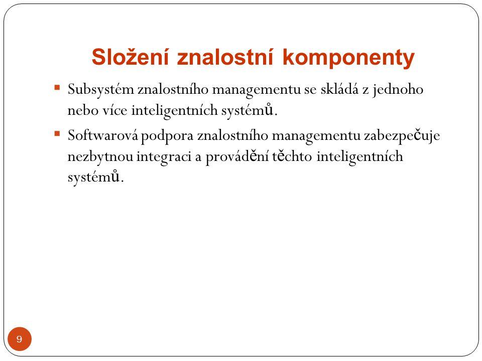 Složení znalostní komponenty 9  Subsystém znalostního managementu se skládá z jednoho nebo více inteligentních systém ů.  Softwarová podpora znalost