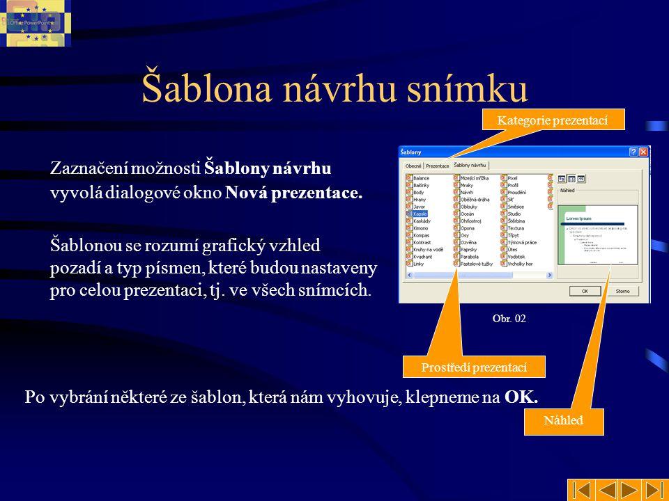 Šablona návrhu snímku Zaznačení možnosti Šablony návrhu vyvolá dialogové okno Nová prezentace. Šablonou se rozumí grafický vzhled pozadí a typ písmen,