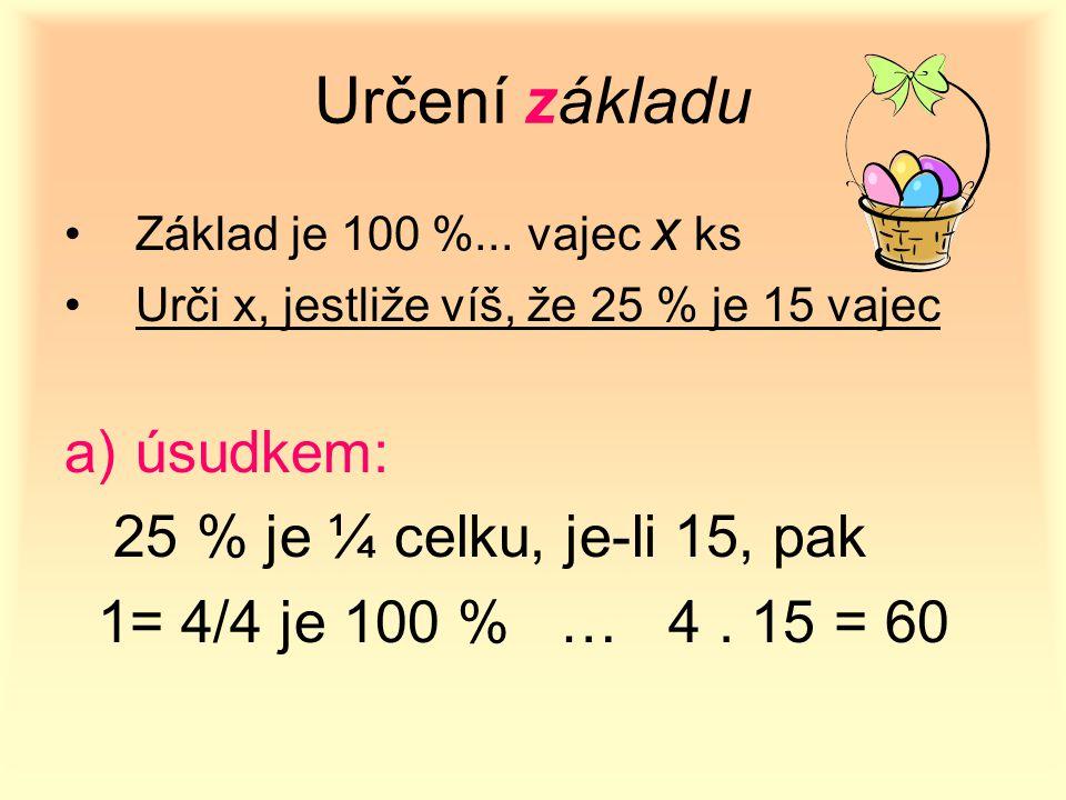 Určení základu Základ je 100 %... vajec x ks Urči x, jestliže víš, že 25 % je 15 vajec a)úsudkem: 25 % je ¼ celku, je-li 15, pak 1= 4/4 je 100 % … 4.