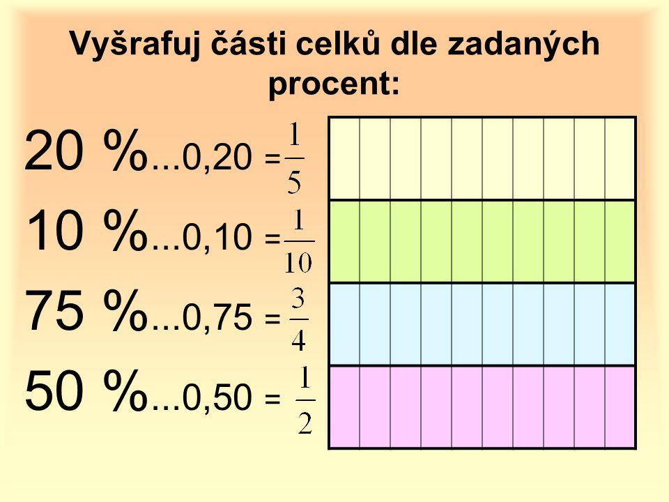 nebo b) trojčlenkou: 100 %...........645 žáků 40 %................x žáků x : 645 = 40 : 100 x.