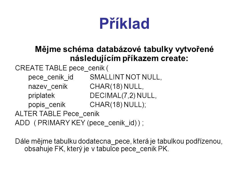 Příklad Mějme schéma databázové tabulky vytvořené následujícím příkazem create: CREATE TABLE pece_cenik ( pece_cenik_id SMALLINT NOT NULL, nazev_cenik CHAR(18) NULL, priplatek DECIMAL(7,2) NULL, popis_cenik CHAR(18) NULL); ALTER TABLE Pece_cenik ADD ( PRIMARY KEY (pece_cenik_id) ) ; Dále mějme tabulku dodatecna_pece, která je tabulkou podřízenou, obsahuje FK, který je v tabulce pece_cenik PK.
