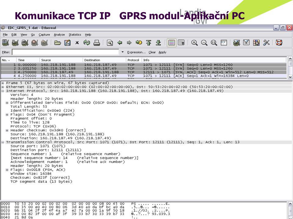 © Landis+Gyr Autor: Jan Háněl 24.07.07 / 14 Komunikace TCP IP GPRS modul-Aplikační PC