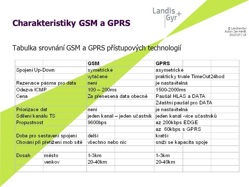 © Landis+Gyr Autor: Jan Háněl 24.07.07 / 19 Charakteristiky GSM a GPRS Tabulka srovnání GSM a GPRS přístupových technologií
