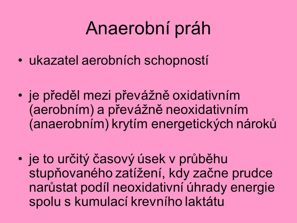 Anaerobní práh ukazatel aerobních schopností je předěl mezi převážně oxidativním (aerobním) a převážně neoxidativním (anaerobním) krytím energetických