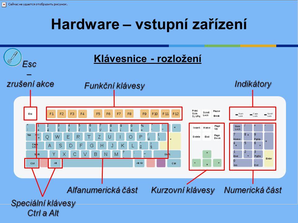 Hardware – vstupní zařízení Klávesnice - rozložení Alfanumerická část Funkční klávesy Kurzovní klávesy Esc– zrušení akce Numerická část Indikátory Spe