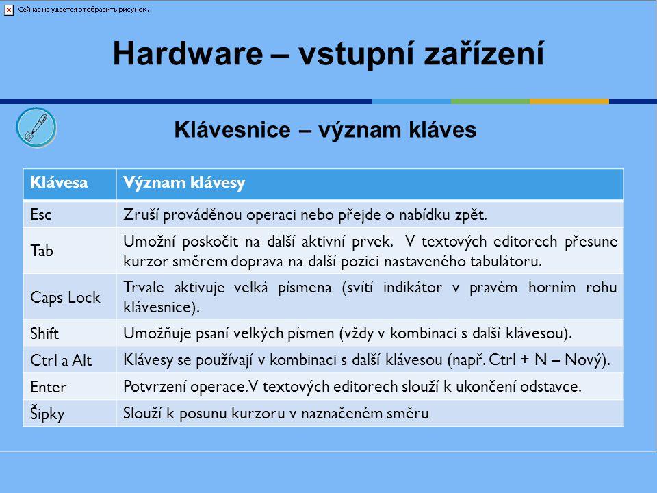 Hardware – vstupní zařízení Klávesnice – význam kláves KlávesaVýznam klávesy Esc Zruší prováděnou operaci nebo přejde o nabídku zpět. Tab Umožní posko