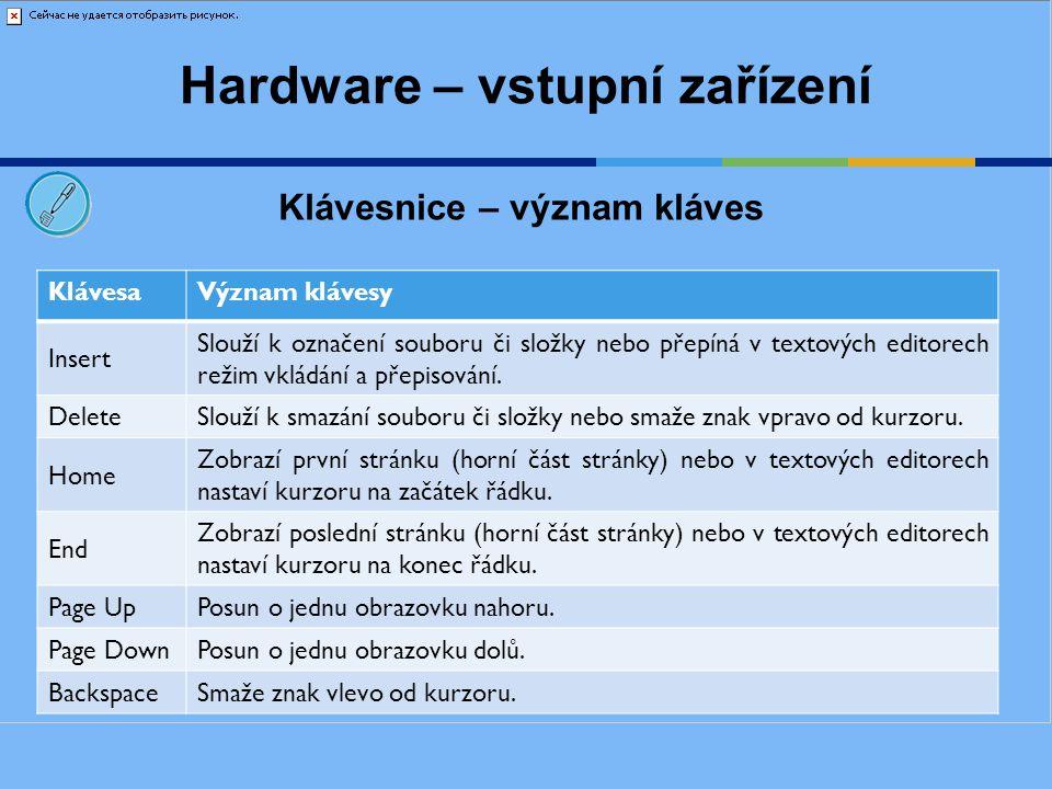 Hardware – vstupní zařízení Klávesnice – význam kláves KlávesaVýznam klávesy Insert Slouží k označení souboru či složky nebo přepíná v textových edito