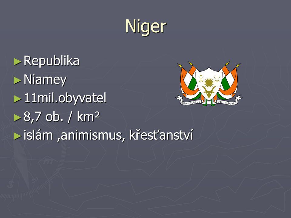 Niger ►R►R►R►Republika ►N►N►N►Niamey ►1►1►1►11mil.obyvatel ►8►8►8►8,7 ob. / km² ►i►i►i►islám,animismus, křesťanství