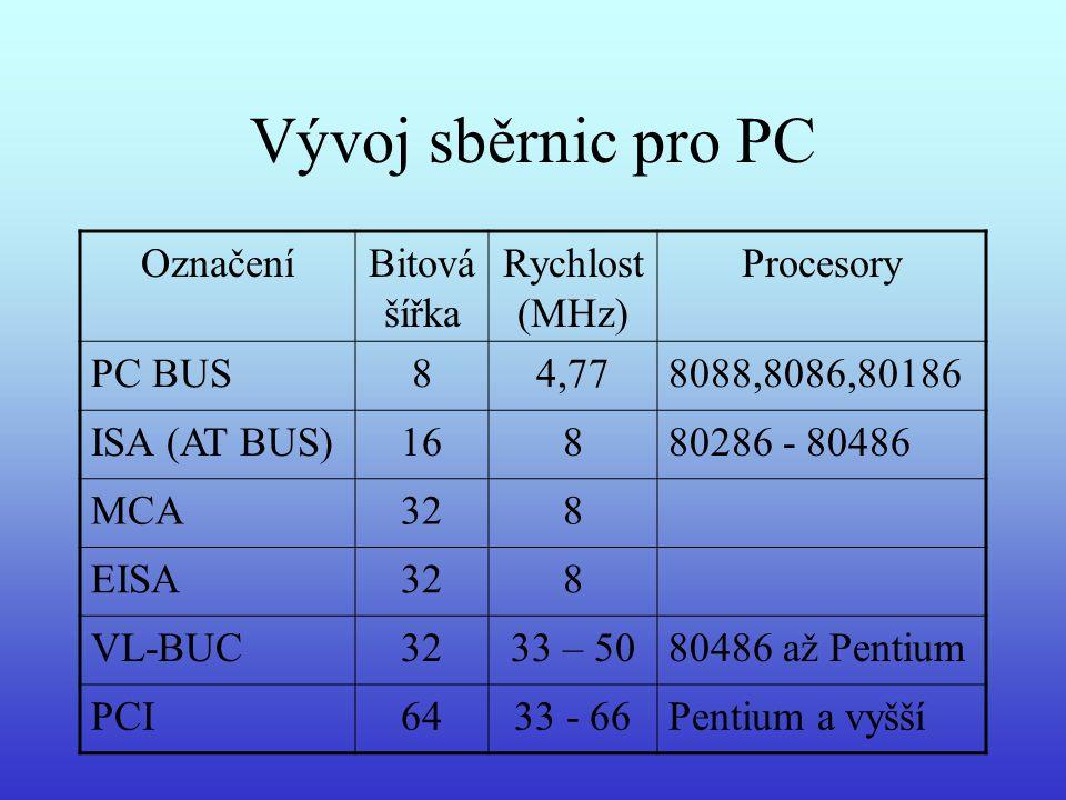 Sběrnice PC bus Od firmy IBM, pro počítače PC XT s procesorem 8086 Celkem 62 vodičů 8bitová datová část sběrnice, 20bitová adresová 6 vodičů pro přerušení IRQ, 3 vodiče pro DMA Centrálně řízená, frekvence až 8 MHz Zařízení (rozšiřující karty) se připojují do tzv.