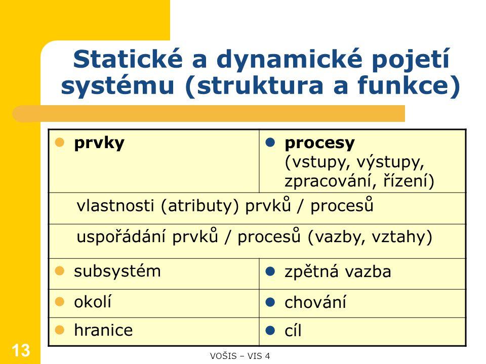 13 Statické a dynamické pojetí systému (struktura a funkce) prvky procesy (vstupy, výstupy, zpracování, řízení) vlastnosti (atributy) prvků / procesů uspořádání prvků / procesů (vazby, vztahy) subsystém zpětná vazba okolí chování hranice cíl VOŠIS – VIS 4
