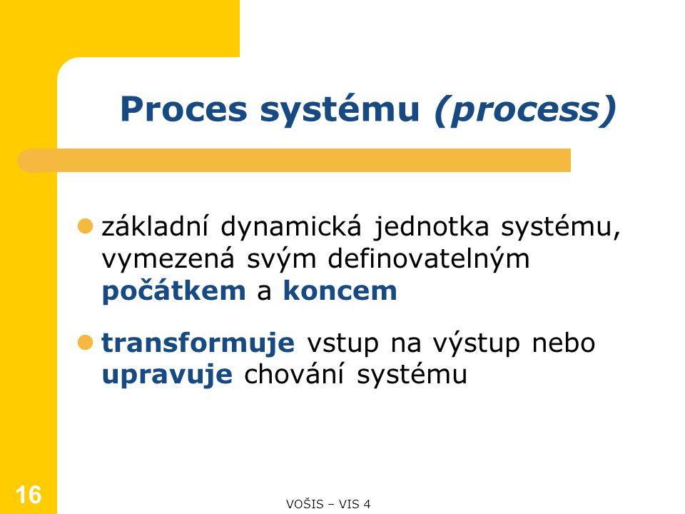 16 Proces systému (process) základní dynamická jednotka systému, vymezená svým definovatelným počátkem a koncem transformuje vstup na výstup nebo upravuje chování systému VOŠIS – VIS 4