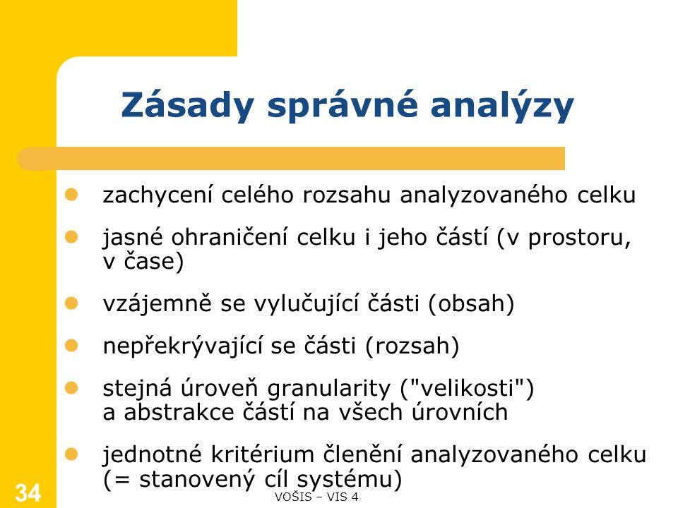 Zásady správné analýzy zachycení celého rozsahu analyzovaného celku jasné ohraničení celku i jeho částí (v prostoru, v čase) vzájemně se vylučující části (obsah) nepřekrývající se části (rozsah) stejná úroveň granularity ( velikosti ) a abstrakce částí na všech úrovních jednotné kritérium členění analyzovaného celku (= stanovený cíl systému) 34 VOŠIS – VIS 4