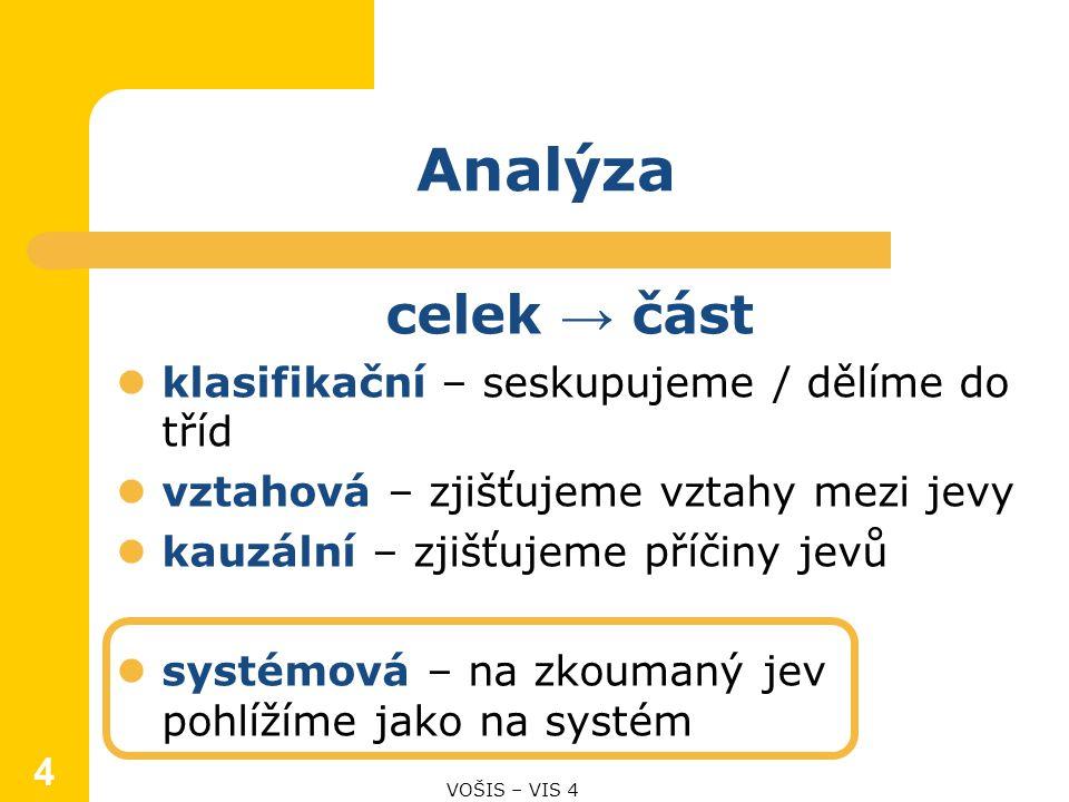 celek → část klasifikační – seskupujeme / dělíme do tříd vztahová – zjišťujeme vztahy mezi jevy kauzální – zjišťujeme příčiny jevů systémová – na zkoumaný jev pohlížíme jako na systém Analýza VOŠIS – VIS 4 4
